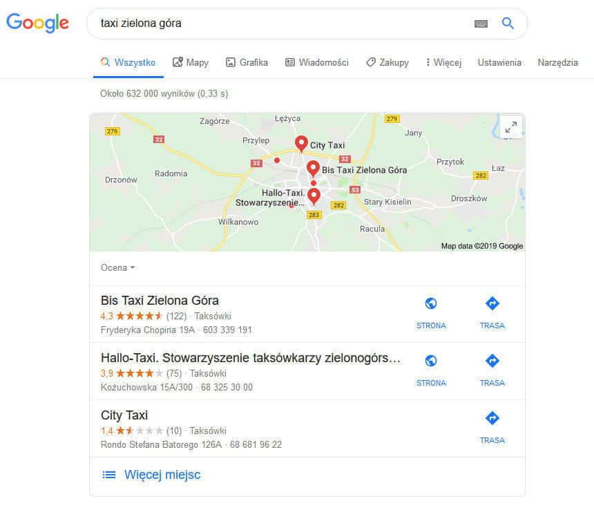 lokalne seo google zielona góra
